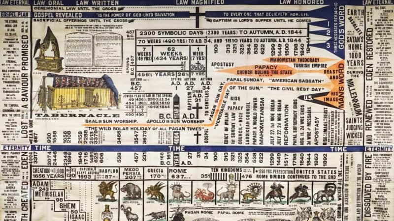 historic and prophetic diagram of the history of the world