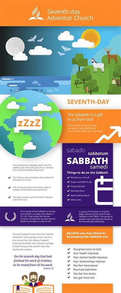 Download an infographic descriping the Bible Sabbath.